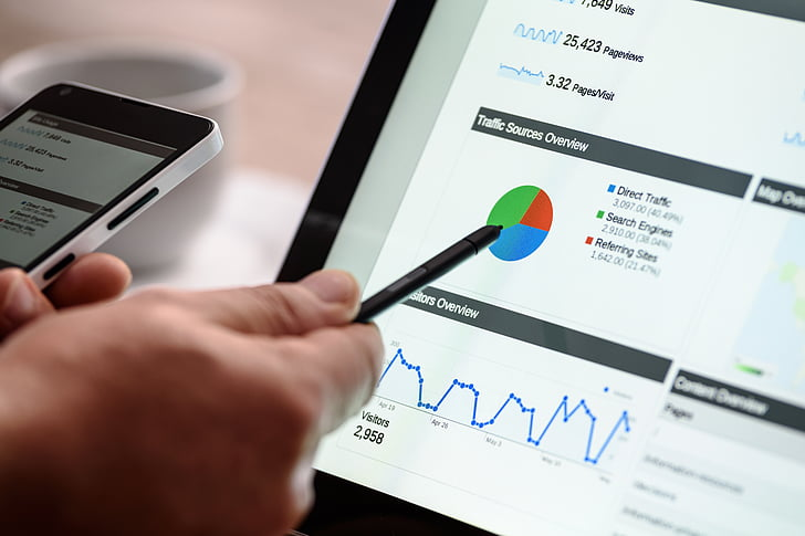digital marketing company Toronto